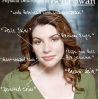 Bella Swan - Twilight Saga