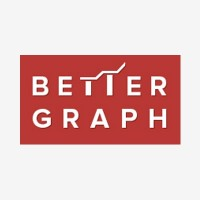 BetterGraph.com